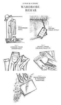 Wardrobe Rehab 5 Steps to Perfecting Your Closet