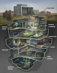 Replacement characters might come from a traditional bunker