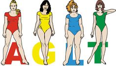 The 4 body types show different hormonal and metabolic characteristics which play an important role in where weight is gained. Which body type are you?
