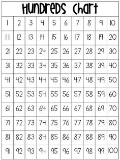 photograph about Printable Hundred Chart named 54 Easiest 100 Chart shots inside 2017 Kindergarten math, 100