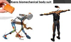 Nice #snowboarding application of Xsens suit with integrated sensors to instantly show body motions wirelessly. Some high-tech #sportsengineering
