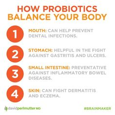 #Probiotics affect your entire body - not just your gut.