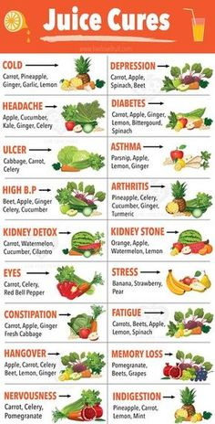 Looking for a juice recipe that will help remediate certain ailments? Look no further. Juicing is a great way to get in important nutrients. Many of us are depleted in certain vitamins and minerals, which we can easily attain through concentrated fruit and vegetable juicing. By juicing, and consuming these juices, you'll provide your body …