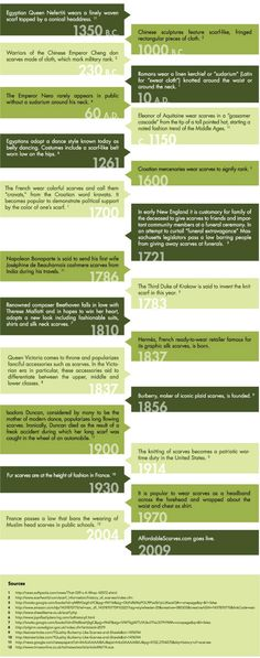 THE HISTORY OF SCARVES: A TIMELINE
