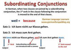 German grammar 4u online dating