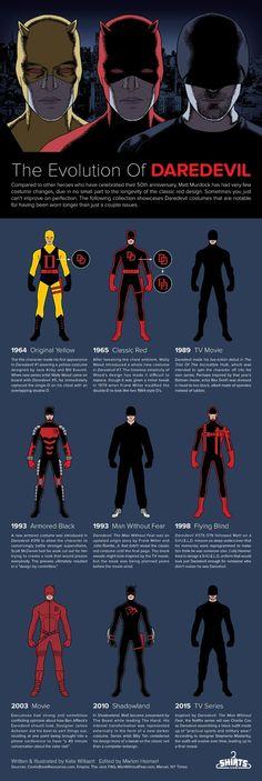 Daredevil suit evolution