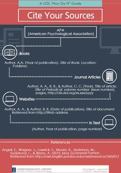 Help with APA citation style? Very confused.?