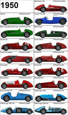Formula One Grand Prix 1950 Cars