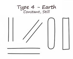 Type 4 figures: parallel lines, straight lines long oval, rectangle, long rectangle with soft corners