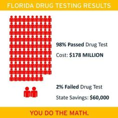 state benefits and drug testing Gov rick scott won't ask supreme court to review decisions that ruled florida's mandatory drug benefits to submit to mandatory drug testing state officials.