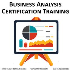 Business Analysis Video Training Train On Your Schedule Business