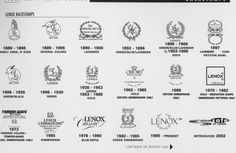 Dating lenox back stamps