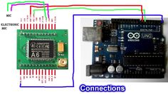 gsm bug using Arduino/A6 Gsm Modem