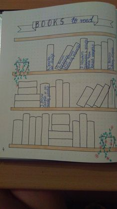 Bullet journal #bookstoread layout books to read