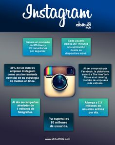 #Instagram en Cifras