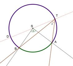 The center of the circle lies outside of the inscribed circle