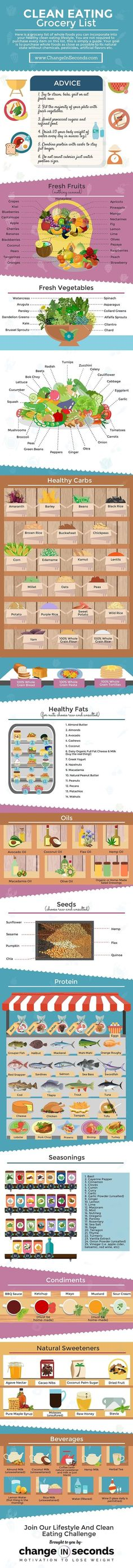 Clean Eating Grocery List (Infographic And Download PDF) http://www.changeinseconds.com/clean-eating-grocery-list/
