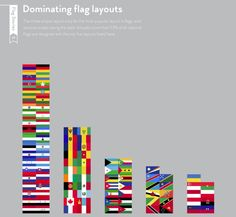 Partial screen capture of the interactive infographic Flag Stories