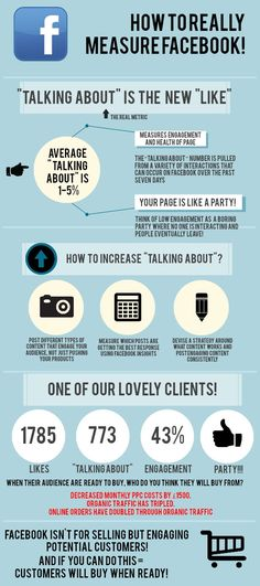 How to measure Facebook [infographic] via sociallybuzzing.com