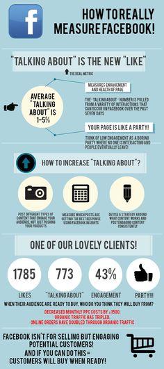 How to measure Facebook [infographic] via sociallybuzzing.com