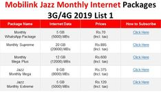 New Mobilink Jazz Monthly 3G/4G Internet Packages All List and Complete Information. How to Subscribe, Status, MBs, GB check Cods and Price... Jazz Free Internet, 4g Internet, Internet Packages, Mbs, Packaging, Check, Jewelry, Jewlery, Bijoux