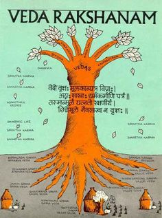 Vedas form the bedrock of the Bharatiya Culture and Civilization and are the fountain head of all that is pure and sublime in the human way of life