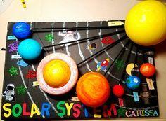 3D solar system for my daughter's montessori pre-school project.