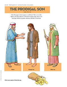 New Testament Scripture Figures, The Prodigal Son
