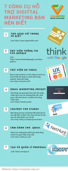 Digital Marketing Strategy, Marketing Plan, Business Marketing, Business Tips, Online Marketing, Learning For Life, Life Skills, Infographic, Knowledge