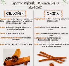 Kupuj prawdziwy i zdrowy cynamon! Jak rozpoznać prawdziwy cynamon cejloński! –…