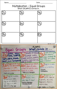 Great Intro To Multiplication - What (Always) Comes In Groups of 2s - 10s. FREE download and examples. TpT via blog post.