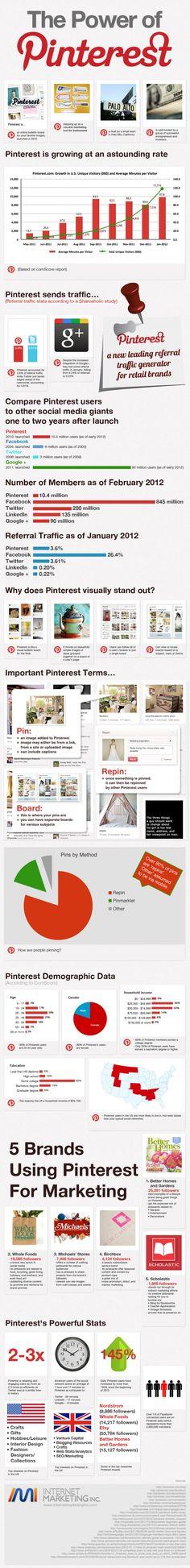 El poder de Pinterest, una red social en crecimiento. #socialmedia, #redessociales, #marketingredessociales, #marketinginternet, #pinterest