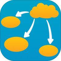 Inspiration Maps™ od vývojáře Inspiration Software, Inc. Snad nejlepší aplikace na myšlenkové mapy, kterou jsem kdy používal. Vyplatí se investovat.