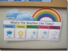 This is a chart that I have seen in my mentor's classroom. This is an activity that the teachers can ask the students by placing a sun, cloud, rain, or snow on the correct day. The students can answer which weather has occurred the most.