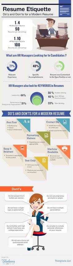 The Do's and Don'ts of the Modern Resume (Infographic)