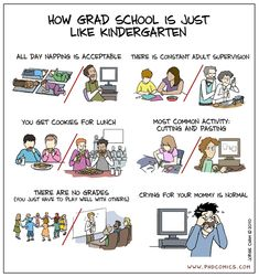 How Grad School Is Just Like Kindergarten (PhD Comics by Jorge Cham). This is eerily true, although I haven't started crying for my mommy yet. Phd Comics, Nerd, Grad School Problems, Student Problems, Phd Humor, Journaling, Phd Student, Pharmacy Student, Student Memes