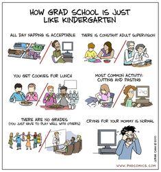 How Grad School Is Just Like Kindergarten