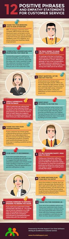 12 Positive Phrases and Empathy Statements for Customer Service