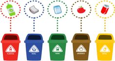 Recicla Game Prototype - Trash Cans designed by Danielle Vicosa. Recycling Activities For Kids, Weather Crafts, Classroom Background, Earth Day Projects, Kids Education, Preschool, Clip Art, Teaching, Tom Jobim