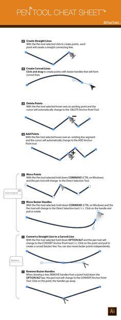 Adobe Illustrator 'Pen Tool' Tips For Designers