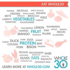 I'm thinking about doing a Whole 30 in January. The Whole 30 is a program developed. Whole 30 Diet, Paleo Whole 30, Whole 30 Recipes, Real Food Recipes, Lose 15 Pounds, Losing 10 Pounds, Avocado Fat, Carrot Vegetable, Chicken Protein