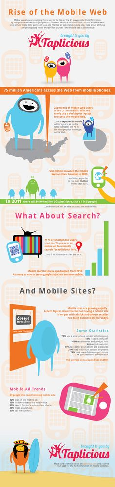 Rise of the Mobile Web (Mobile Ads)