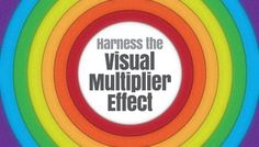 "How to use visuals and images to market your business. Read > More Results, Less Content: Harness the ""Visual Multiplier Effect"""