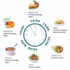 49fd1b59d53b Здоровье И Фитнес, Спортивное Питание, Личный Тренер, Полезные Рецепты,  Здоровое Питание,