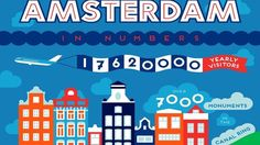 The I amsterdam letters on Amsterdam's Museumplein and at Amsterdam Airport Schiphol are a city icon and a great photo opportunity! Did you know there is also a travelling third set of letters? Find out where they are!