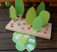 model paper tree - Google Search