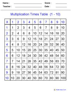 Printables Teaching Multiplication Worksheets printable multiplication worksheets times table free dynamically created math for teachers students and parents great resource lesson plans quizze