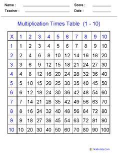 Multiplication Worksheets | Multiplication Worksheets for Lesson Plans