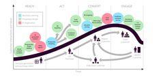 15 Applications of Artificial Intelligence in Marketing   Robert Allen   Pulse   LinkedIn