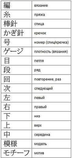 Перевод схем для вязания из японских журналов. Обсуждение на LiveInternet - Российский Сервис Онлайн-Дневников